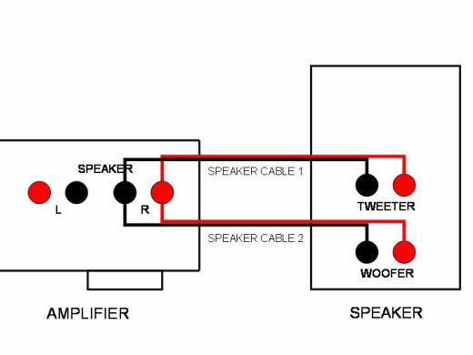 バイワイヤリング接続図